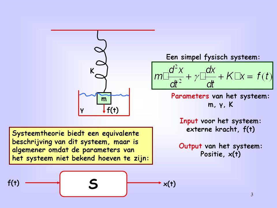 4 Input – Output relaties voor verschillende stimuli: Systeemanalyse: y(t) = S[x(t)] identificeer S[ ] x(t) y(t) impuls impulsrespons ruisrespons