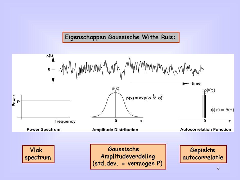 6 Eigenschappen Gaussische Witte Ruis: Vlak spectrum Gaussische Amplitudeverdeling (std.dev. = vermogen P) Gepiekte autocorrelatie