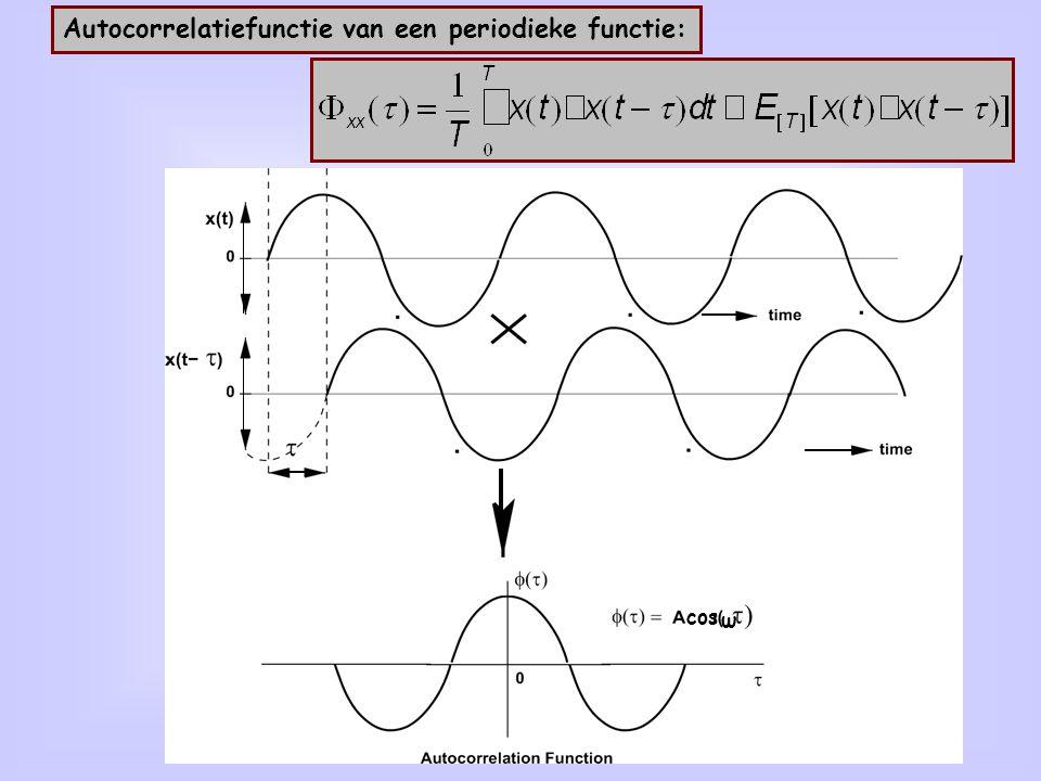 7 Autocorrelatiefunctie van een periodieke functie: cos ω