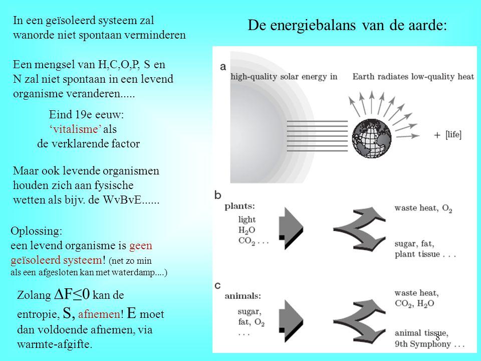 De energiebalans van de aarde: In een geïsoleerd systeem zal wanorde niet spontaan verminderen Een mengsel van H,C,O,P, S en N zal niet spontaan in ee