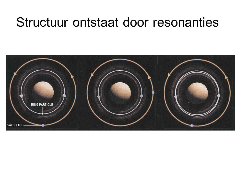 Structuur ontstaat door resonanties