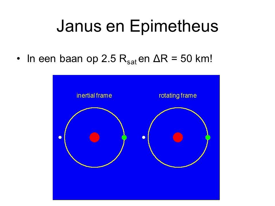 Janus en Epimetheus In een baan op 2.5 R sat en ΔR = 50 km!