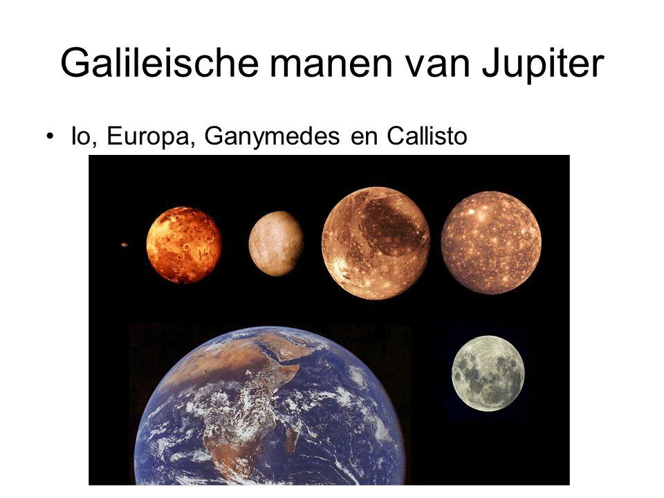 Galileische manen van Jupiter Io, Europa, Ganymedes en Callisto