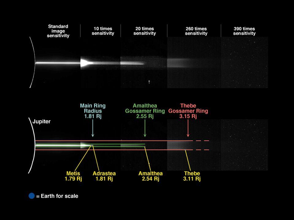Saturnus: Titan