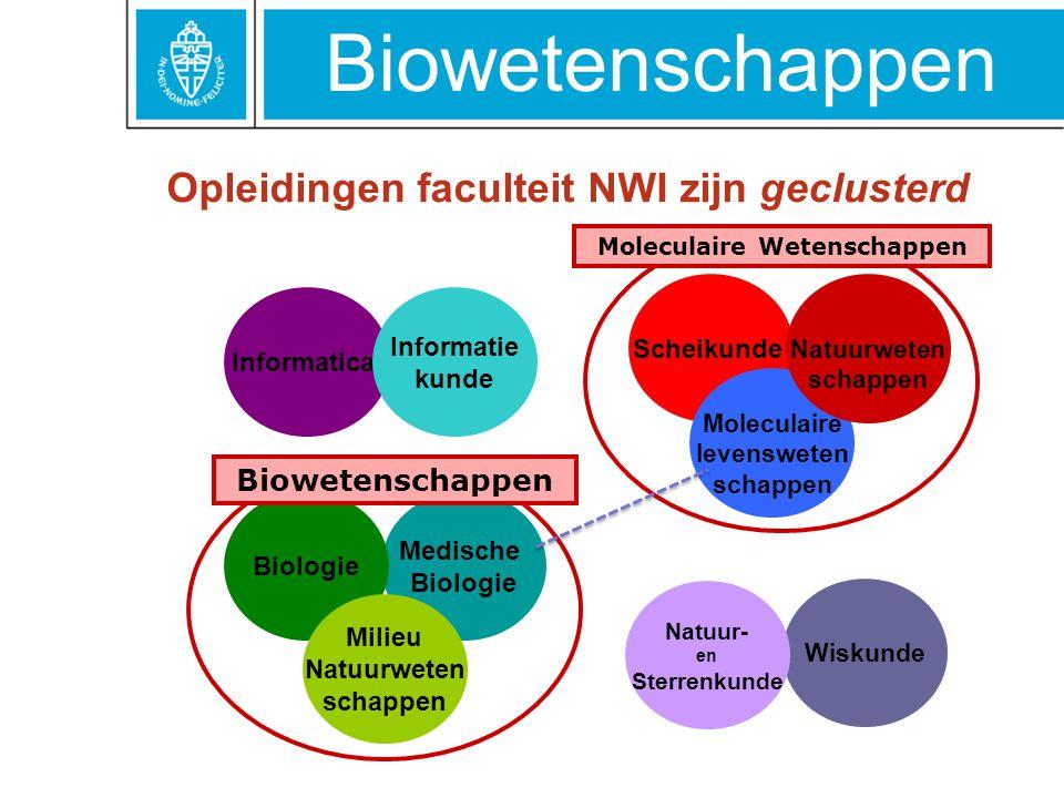 Biowetenschappen Opleidingen faculteit NWI zijn geclusterd Informatica Informatie kunde Medische Biologie Milieu Natuurweten schappen Wiskunde Natuur-