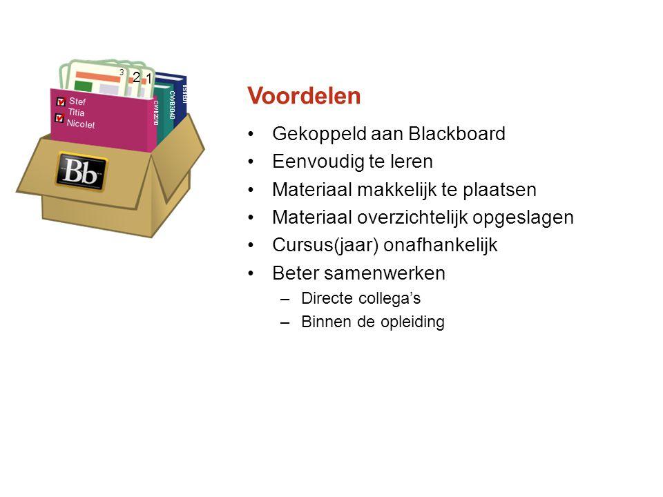 Stef Titia Nicolet 1 2 3 CWB2010 CWB3040 BSBE01 Voordelen Gekoppeld aan Blackboard Eenvoudig te leren Materiaal makkelijk te plaatsen Materiaal overzichtelijk opgeslagen Cursus(jaar) onafhankelijk Beter samenwerken –Directe collega's –Binnen de opleiding