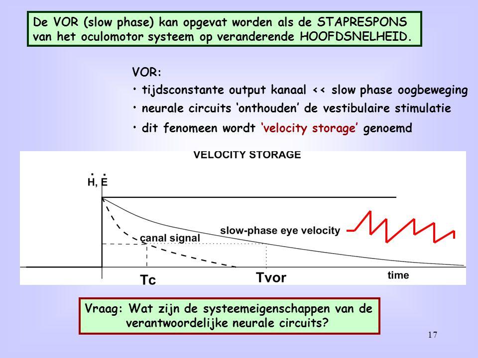 17 VOR: tijdsconstante output kanaal << slow phase oogbeweging neurale circuits 'onthouden' de vestibulaire stimulatie dit fenomeen wordt 'velocity st