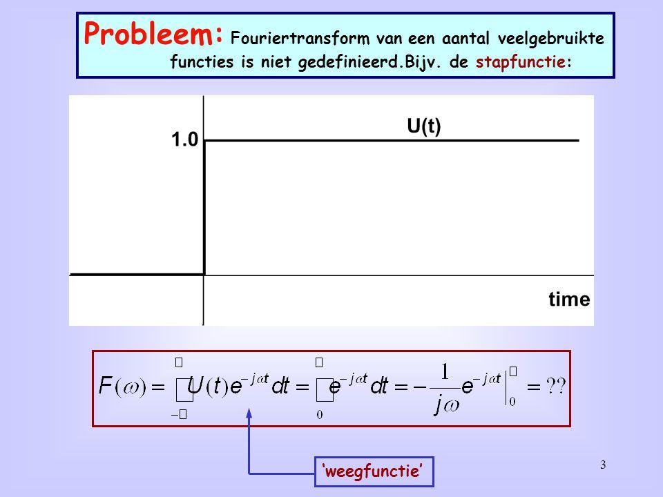 3 Probleem: Fouriertransform van een aantal veelgebruikte functies is niet gedefinieerd.Bijv. de stapfunctie: 'weegfunctie'