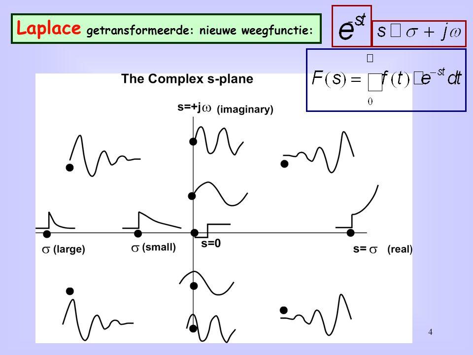 4 Laplace getransformeerde: nieuwe weegfunctie: -