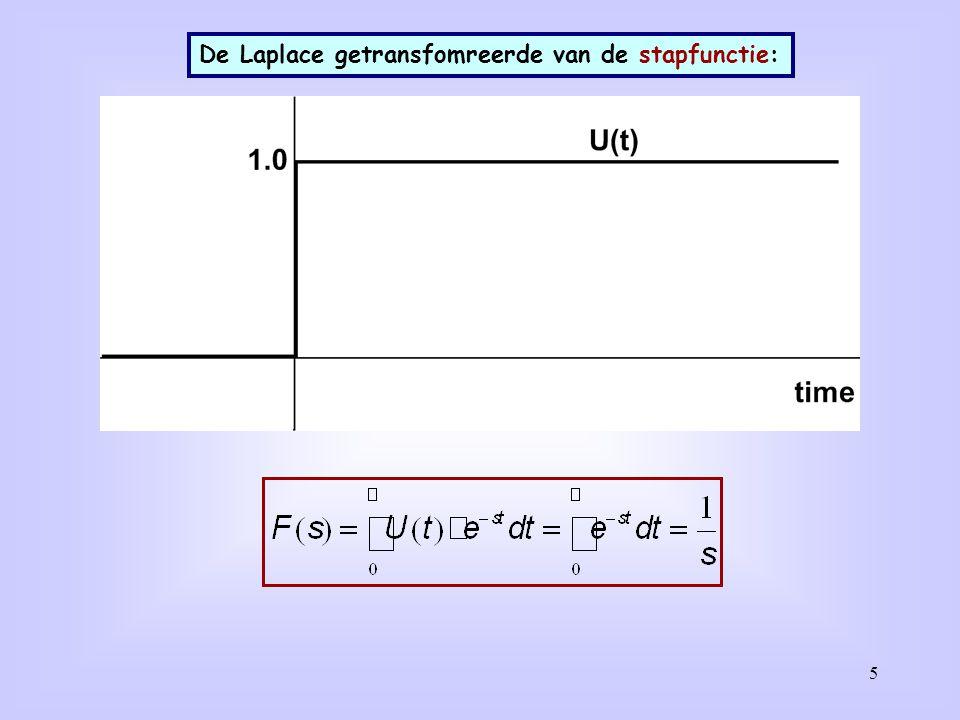 5 De Laplace getransfomreerde van de stapfunctie: