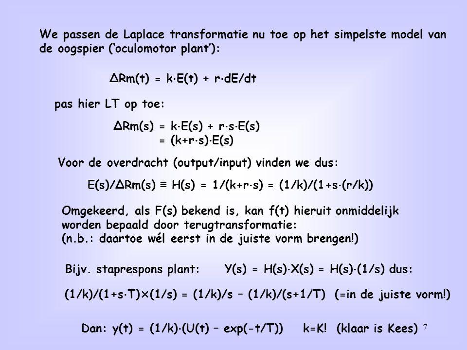 7 We passen de Laplace transformatie nu toe op het simpelste model van de oogspier ('oculomotor plant'): ∆Rm(t) = k ⋅ E(t) + r ⋅ dE/dt pas hier LT op