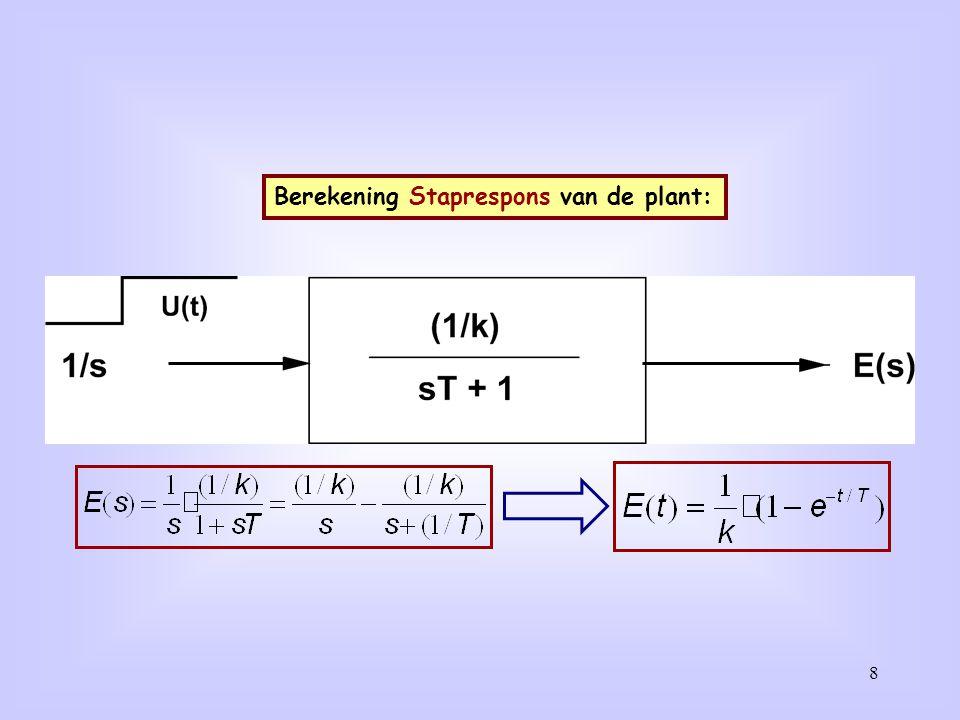8 Berekening Staprespons van de plant: