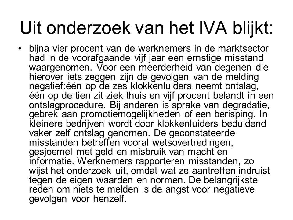 Uit onderzoek van het IVA blijkt: bijna vier procent van de werknemers in de marktsector had in de voorafgaande vijf jaar een ernstige misstand waarge