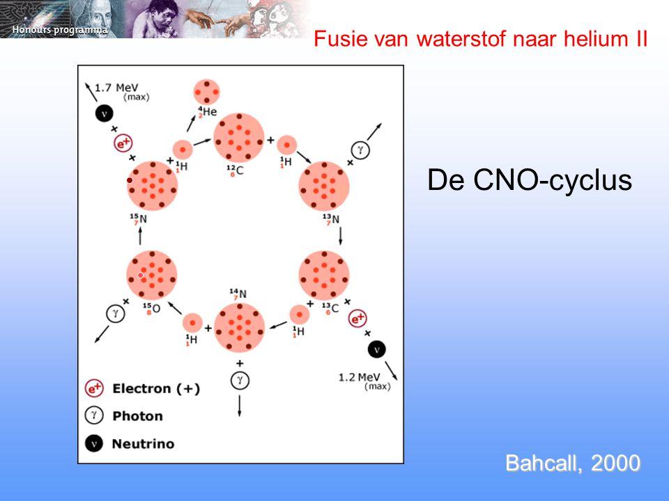 Bahcall, 2000 De CNO-cyclus Fusie van waterstof naar helium II
