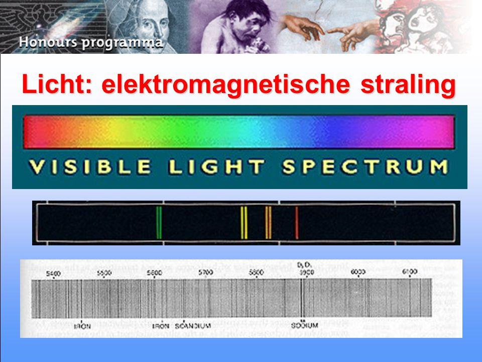 stralingsrichting Elektromagnetische straling E(r,t) B(r,t)