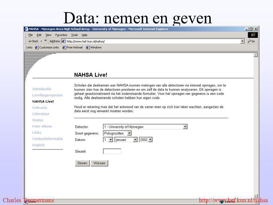 Data: nemen en geven Charles Timmermans http://www.hef.kun.nl/nahsa