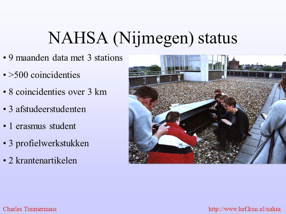 NAHSA (Nijmegen) status 9 maanden data met 3 stations >500 coincidenties 8 coincidenties over 3 km 3 afstudeerstudenten 1 erasmus student 3 profielwer