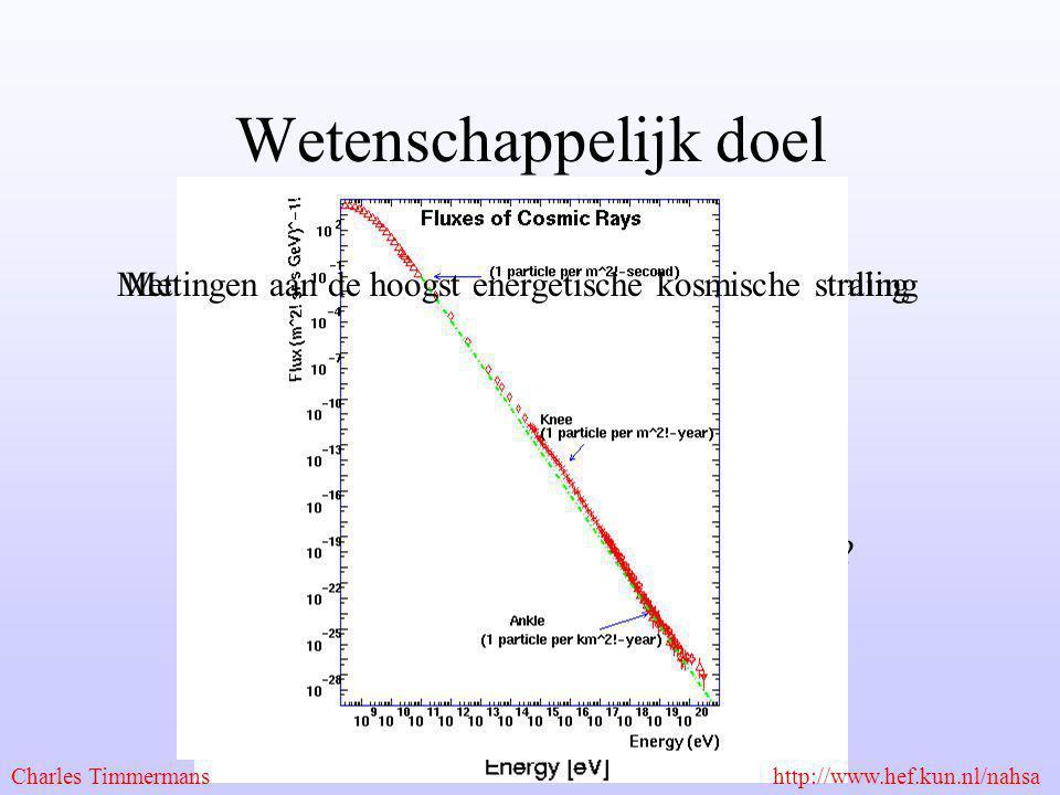 Wetenschappelijk doel Metingen aan de hoogst energetische kosmische straling 1)Waar komt deze straling vandaan? 2)Hoe kan deze straling op aarde komen