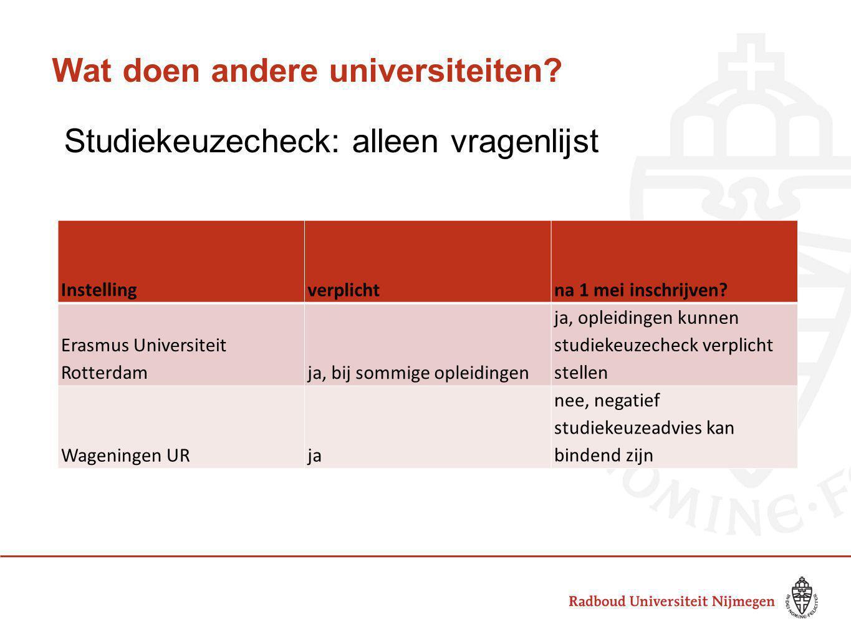 Wat doen andere universiteiten? Instellingverplichtna 1 mei inschrijven? Erasmus Universiteit Rotterdamja, bij sommige opleidingen ja, opleidingen kun