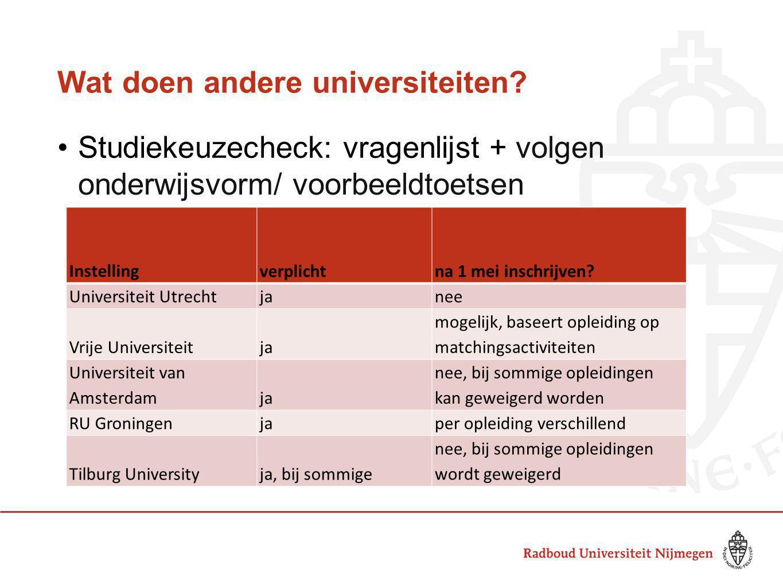 Wat doen andere universiteiten? Studiekeuzecheck: vragenlijst + volgen onderwijsvorm/ voorbeeldtoetsen Instellingverplichtna 1 mei inschrijven? Univer