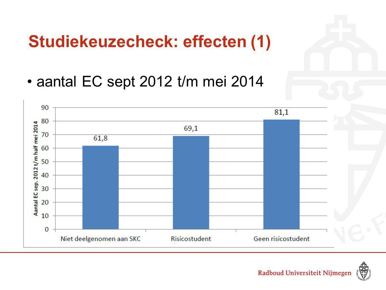 Studiekeuzecheck: effecten (2) uitval na 1 jaar: cohort 2012