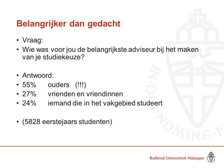 Meer informatie over voorlichtingsactiviteiten: www.ru.nl/schooldecanen www.ru.nl/ouders www.ru.nl/voorlichting www.studereninnijmegen.nl