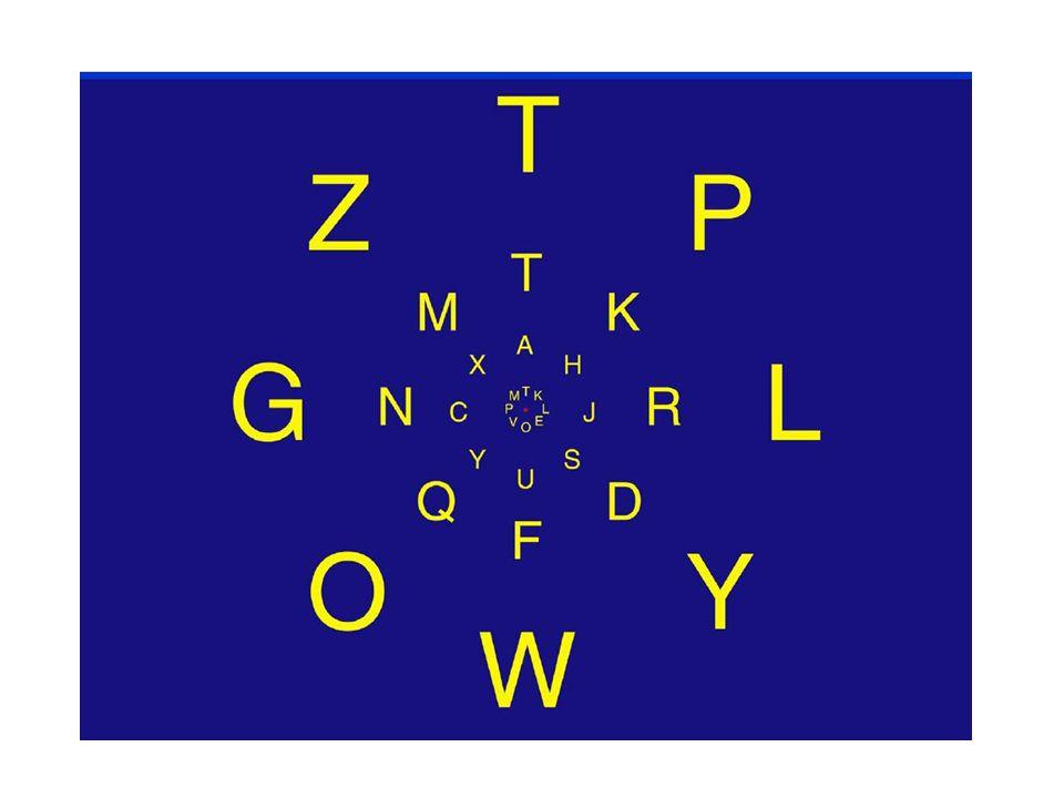 KEGELSIGNALEN IN M, P en K SYSTEEM M-systeem codeert helderheid G+R P-systeem rood-groen kleur opponentR-G K-systeem blauw-geel kleur opponent B-(R+G)