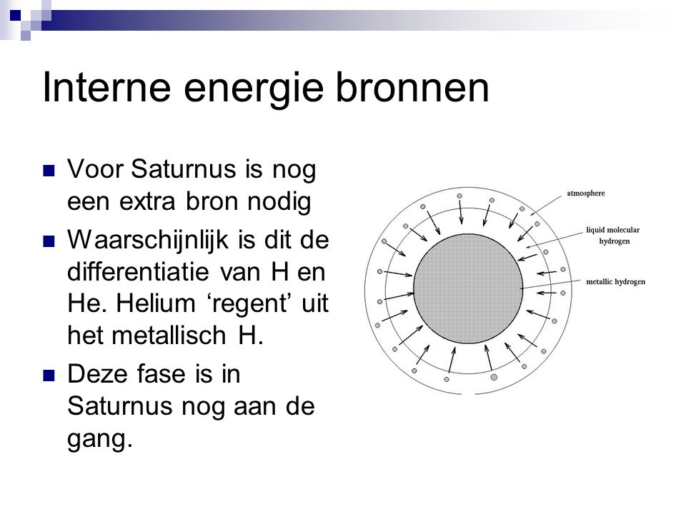 Interne energie bronnen Voor Saturnus is nog een extra bron nodig Waarschijnlijk is dit de differentiatie van H en He. Helium 'regent' uit het metalli