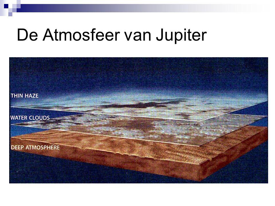 De Atmosfeer van Jupiter