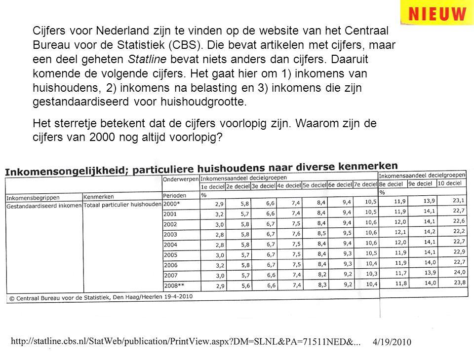 Cijfers voor Nederland zijn te vinden op de website van het Centraal Bureau voor de Statistiek (CBS). Die bevat artikelen met cijfers, maar een deel g