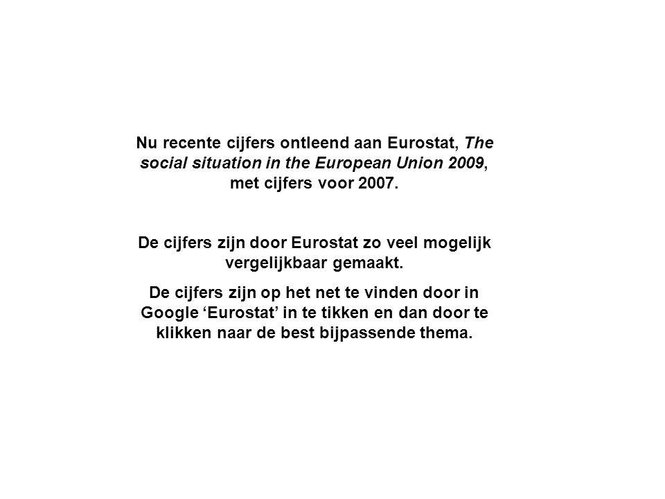 Nu recente cijfers ontleend aan Eurostat, The social situation in the European Union 2009, met cijfers voor 2007. De cijfers zijn door Eurostat zo vee