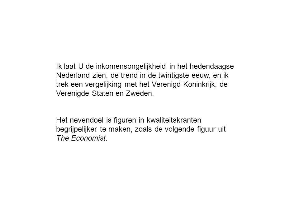 Ik laat U de inkomensongelijkheid in het hedendaagse Nederland zien, de trend in de twintigste eeuw, en ik trek een vergelijking met het Verenigd Koni