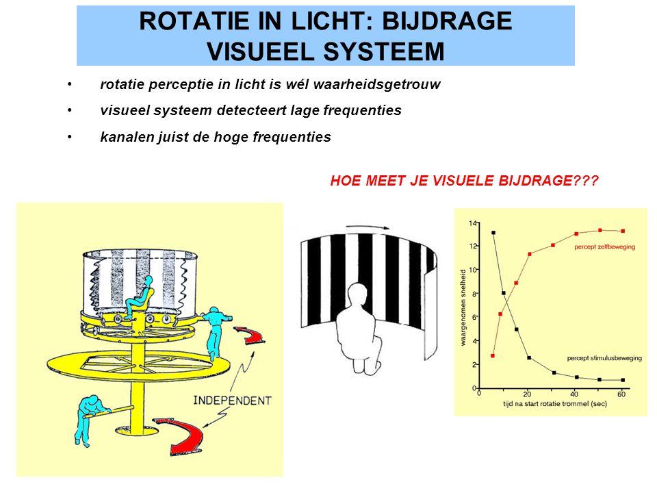 ROTATIE IN LICHT: BIJDRAGE VISUEEL SYSTEEM rotatie perceptie in licht is wél waarheidsgetrouw visueel systeem detecteert lage frequenties kanalen juis