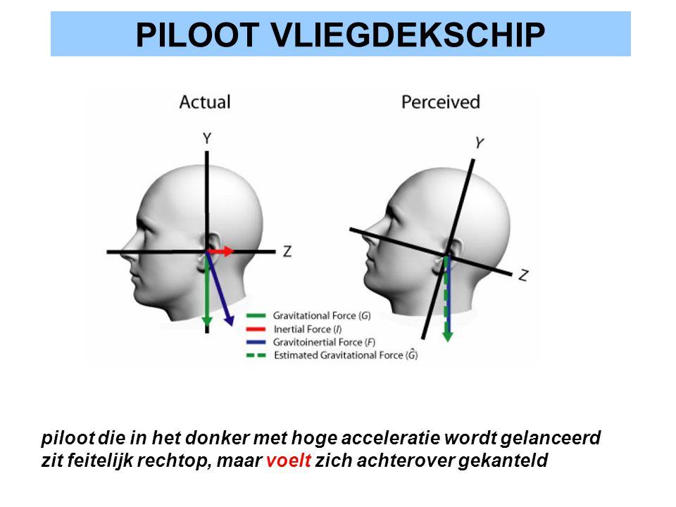 PILOOT VLIEGDEKSCHIP piloot die in het donker met hoge acceleratie wordt gelanceerd zit feitelijk rechtop, maar voelt zich achterover gekanteld