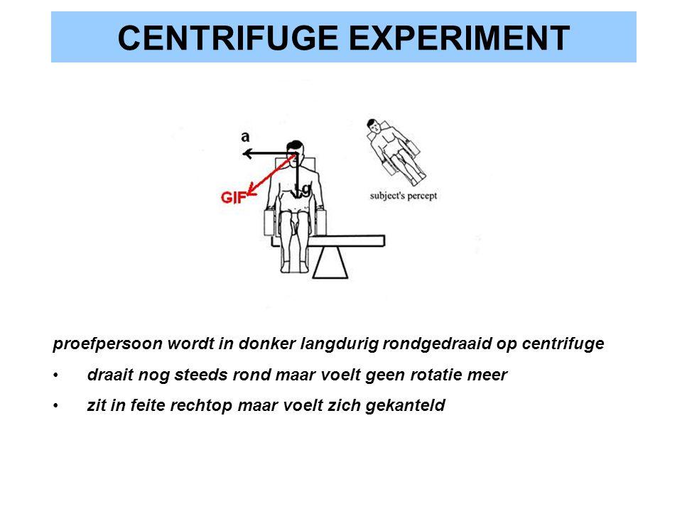 CENTRIFUGE EXPERIMENT proefpersoon wordt in donker langdurig rondgedraaid op centrifuge draait nog steeds rond maar voelt geen rotatie meer zit in fei