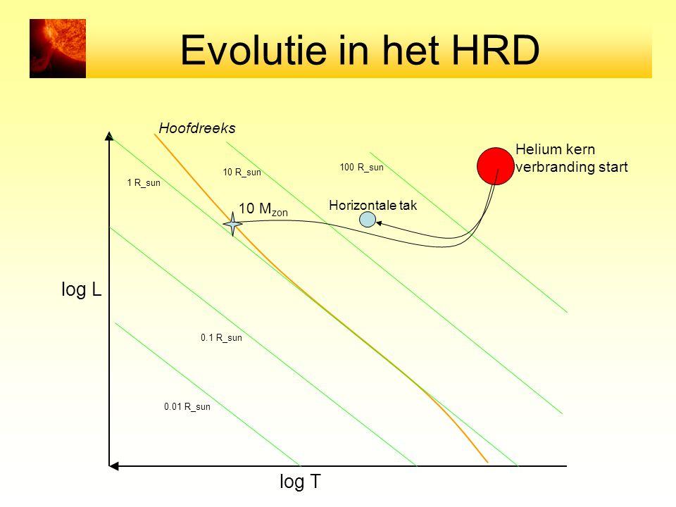 Evolutie in het HRD log T log L Hoofdreeks 0.01 R_sun 0.1 R_sun 1 R_sun 10 R_sun 100 R_sun 10 M zon Helium kern verbranding start Horizontale tak