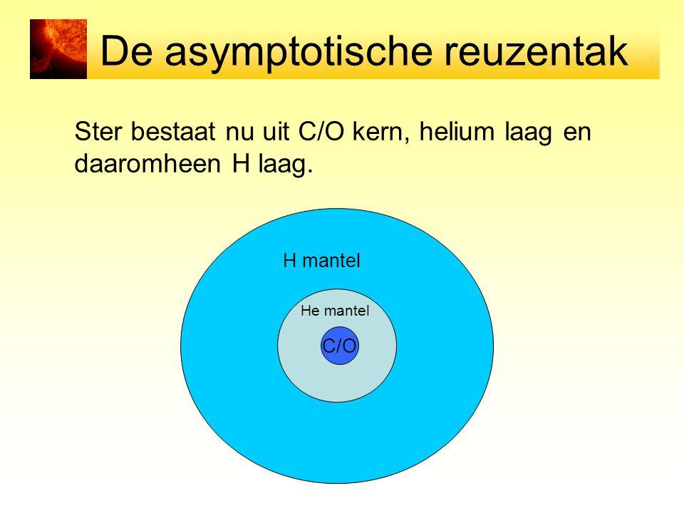 De asymptotische reuzentak Ster bestaat nu uit C/O kern, helium laag en daaromheen H laag.