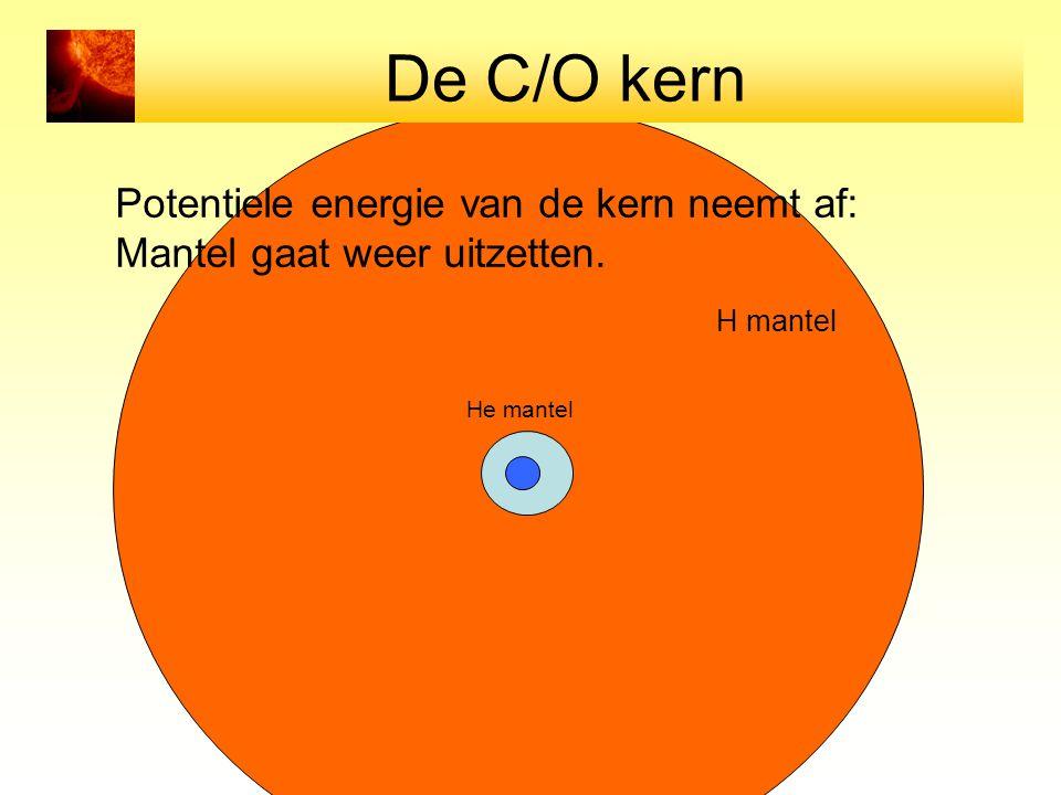 De C/O kern Potentiele energie van de kern neemt af: Mantel gaat weer uitzetten. H mantel He mantel