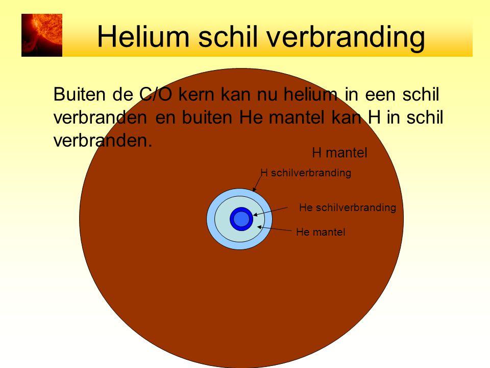 Helium schil verbranding Buiten de C/O kern kan nu helium in een schil verbranden en buiten He mantel kan H in schil verbranden.