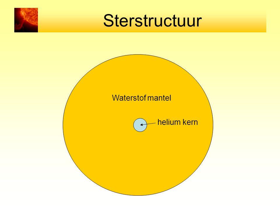 Sterstructuur Waterstof mantel helium kern
