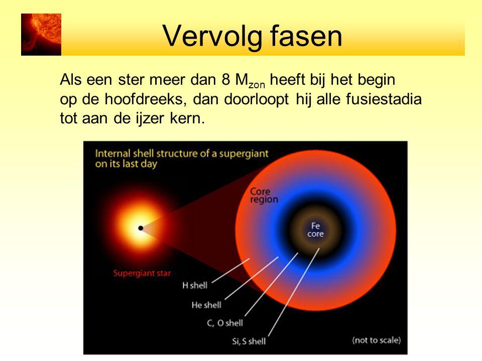 Vervolg fasen Als een ster meer dan 8 M zon heeft bij het begin op de hoofdreeks, dan doorloopt hij alle fusiestadia tot aan de ijzer kern.