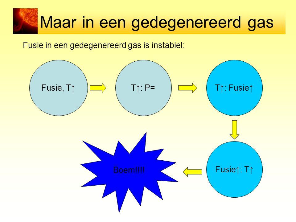 Maar in een gedegenereerd gas Fusie in een gedegenereerd gas is instabiel: Fusie, T↑T↑: P=T↑: Fusie↑ Fusie↑: T↑ Boem!!!!