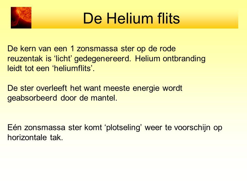 De Helium flits De kern van een 1 zonsmassa ster op de rode reuzentak is 'licht' gedegenereerd.