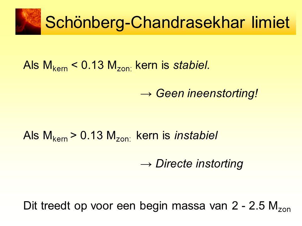 Schönberg-Chandrasekhar limiet Als M kern < 0.13 M zon: kern is stabiel.