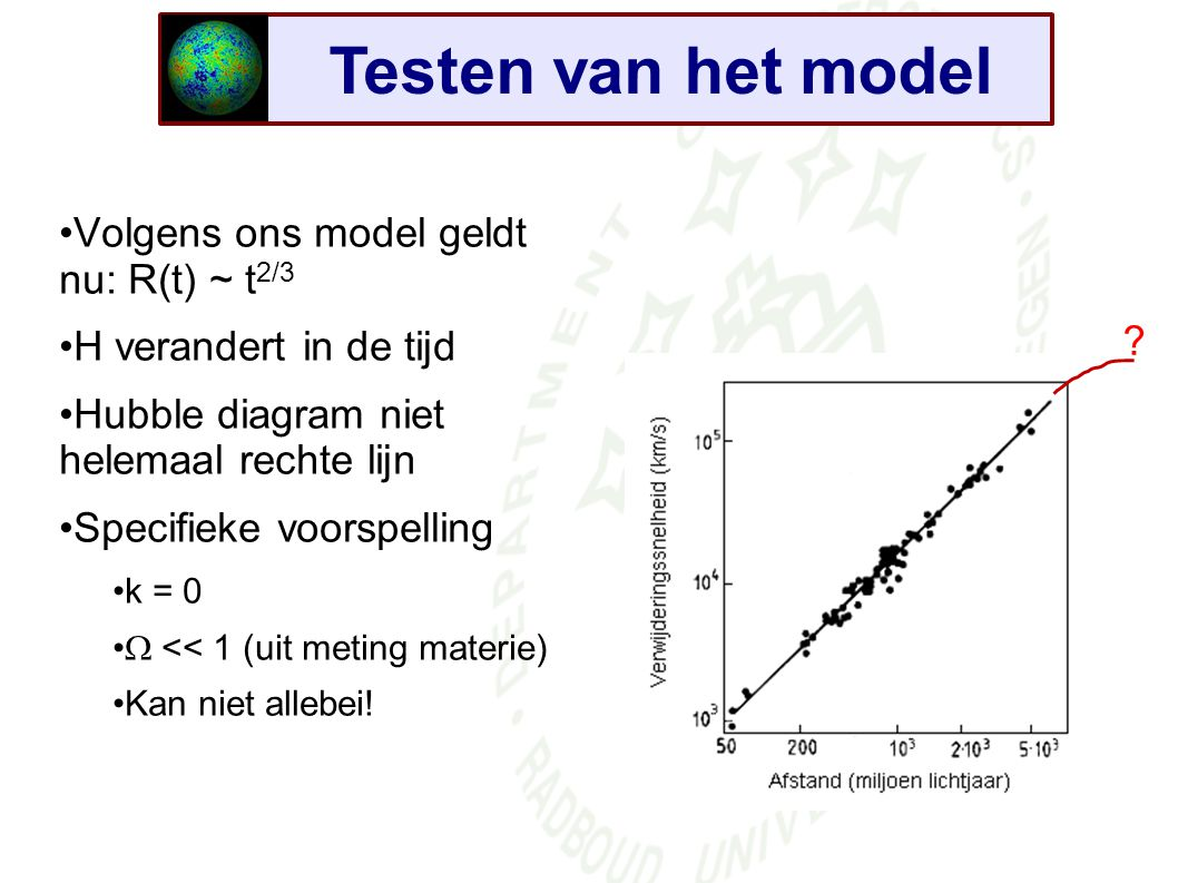 Testen van het model Volgens ons model geldt nu: R(t) ~ t 2/3 H verandert in de tijd Hubble diagram niet helemaal rechte lijn Specifieke voorspelling k = 0  << 1 (uit meting materie) Kan niet allebei.