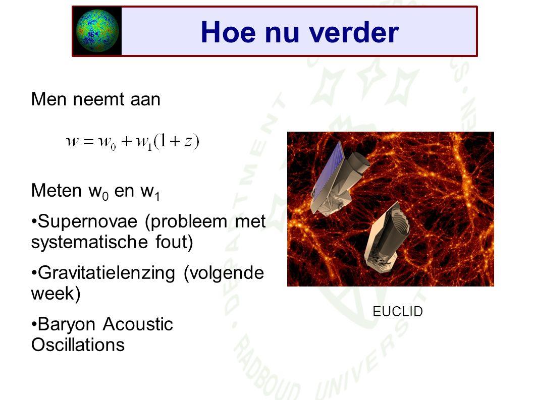 Hoe nu verder Men neemt aan Meten w 0 en w 1 Supernovae (probleem met systematische fout) Gravitatielenzing (volgende week) Baryon Acoustic Oscillations EUCLID