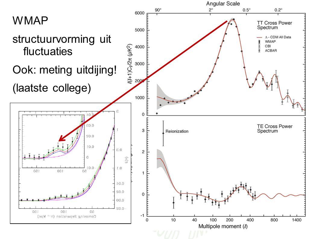 WMAP structuurvorming uit fluctuaties Ook: meting uitdijing! (laatste college)
