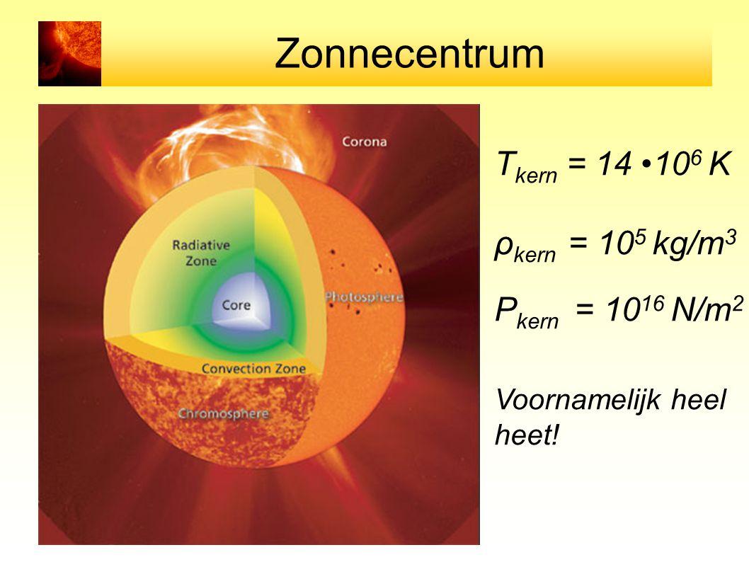 Zonnecentrum T kern = 14 10 6 K ρ kern = 10 5 kg/m 3 P kern = 10 16 N/m 2 Voornamelijk heel heet!