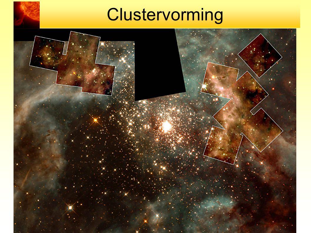 Clustervorming
