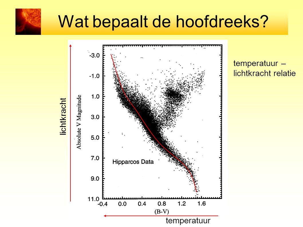 Wat bepaalt de hoofdreeks? temperatuur lichtkracht temperatuur – lichtkracht relatie